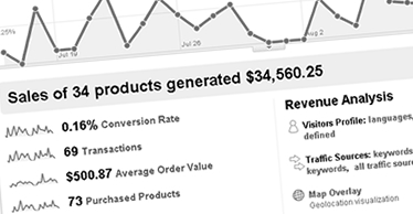 Using Google Analytics to track eCommerce