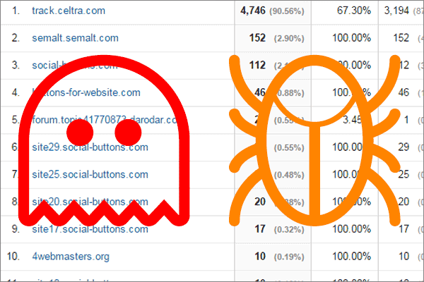 Filtering Out Ghost Bot Spam Referral Web Traffic