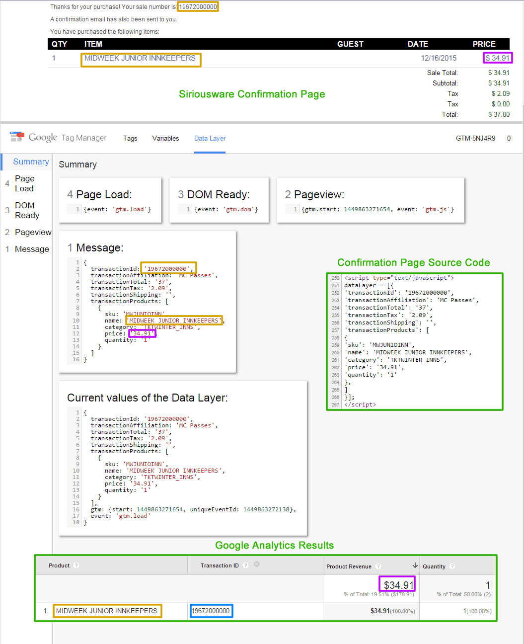 Siriousware confirmation page with GTM dataLayer, dataLayer from the page source code, and the GA results of the transaction.