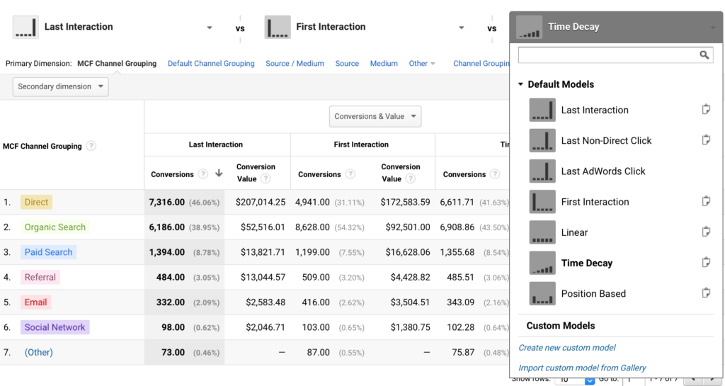 Google Analytics Model Comparison Tool
