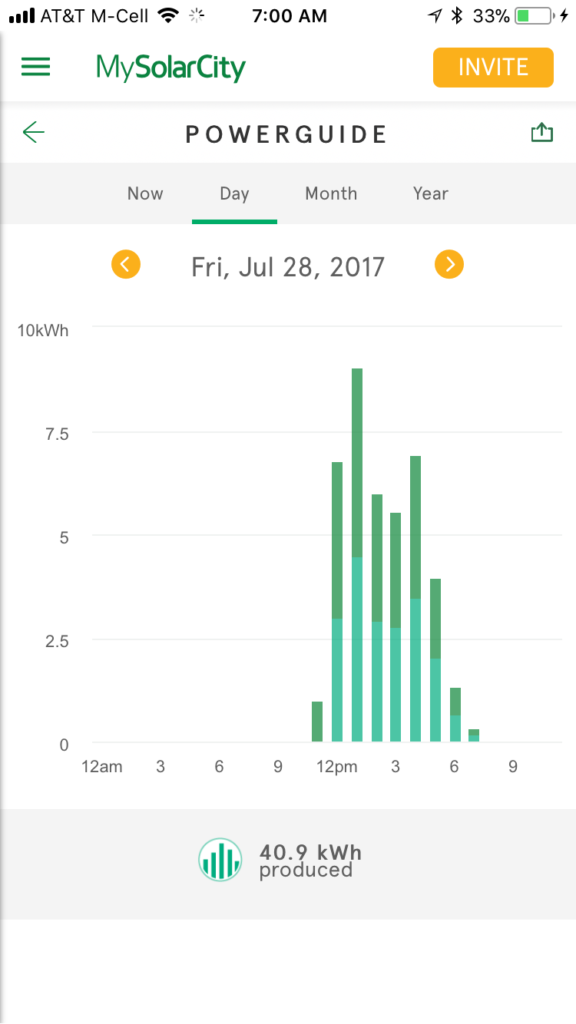 SolarCity iOS app power generation graph